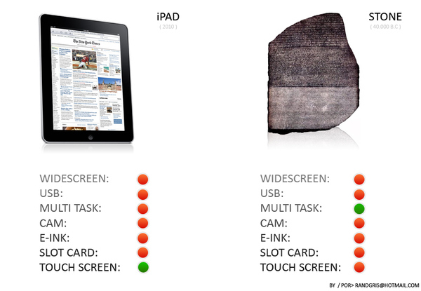 iPad Vs Stone Tablet