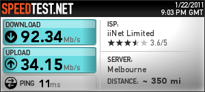 iiNet NBN Speedtest.net Results